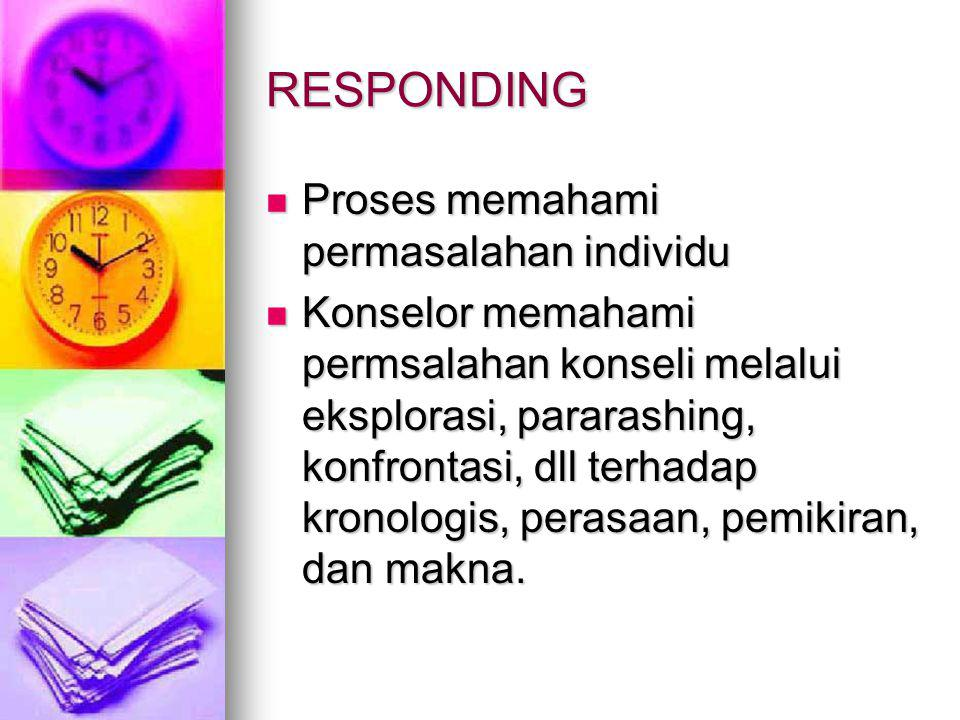 RESPONDING Proses memahami permasalahan individu