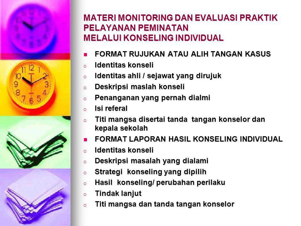 MATERI MONITORING DAN EVALUASI PRAKTIK PELAYANAN PEMINATAN MELALUI KONSELING INDIVIDUAL
