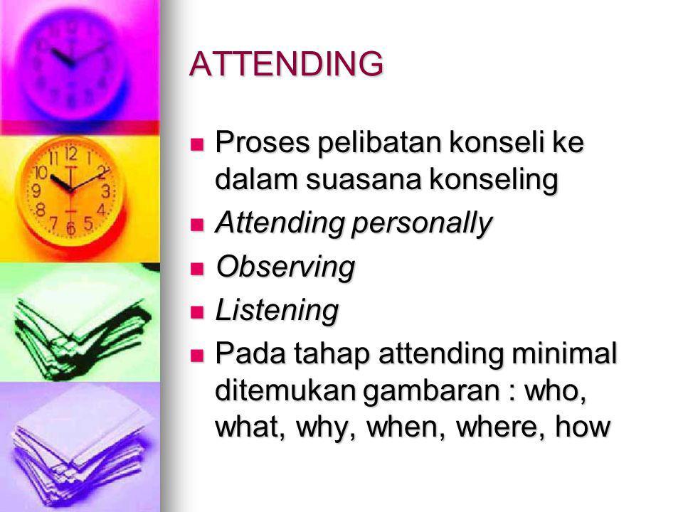 ATTENDING Proses pelibatan konseli ke dalam suasana konseling
