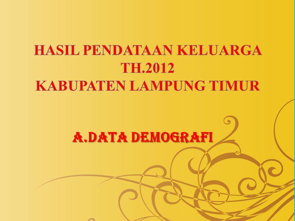 HASIL PENDATAAN KELUARGA TH.2012 KABUPATEN LAMPUNG TIMUR