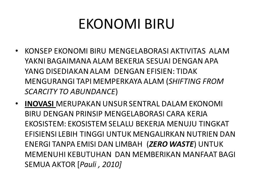 EKONOMI BIRU