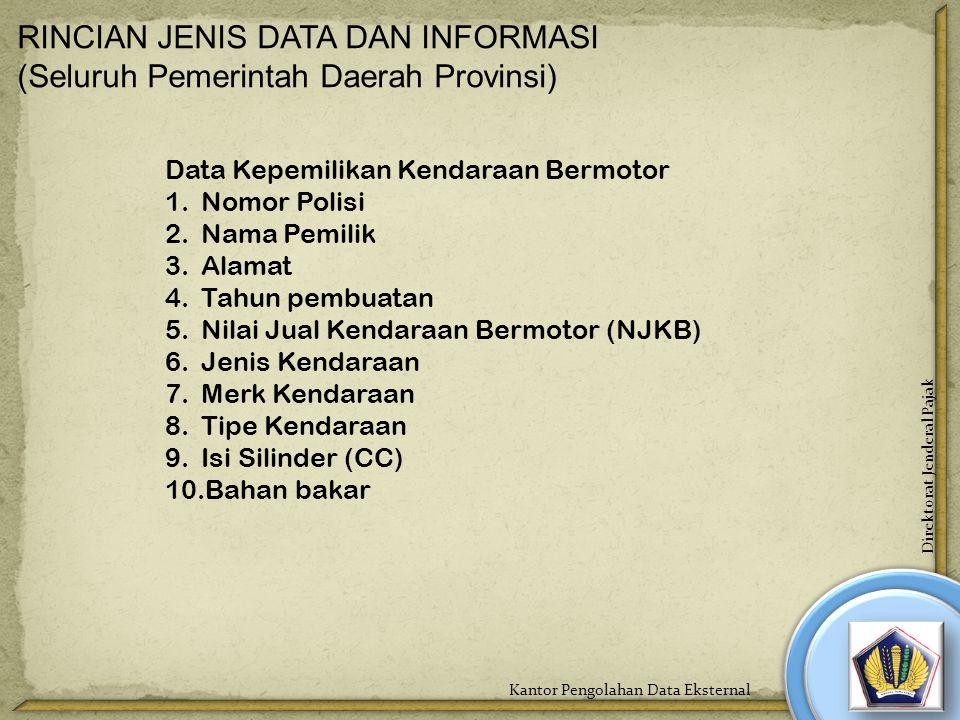 RINCIAN JENIS DATA DAN INFORMASI (Seluruh Pemerintah Daerah Provinsi)