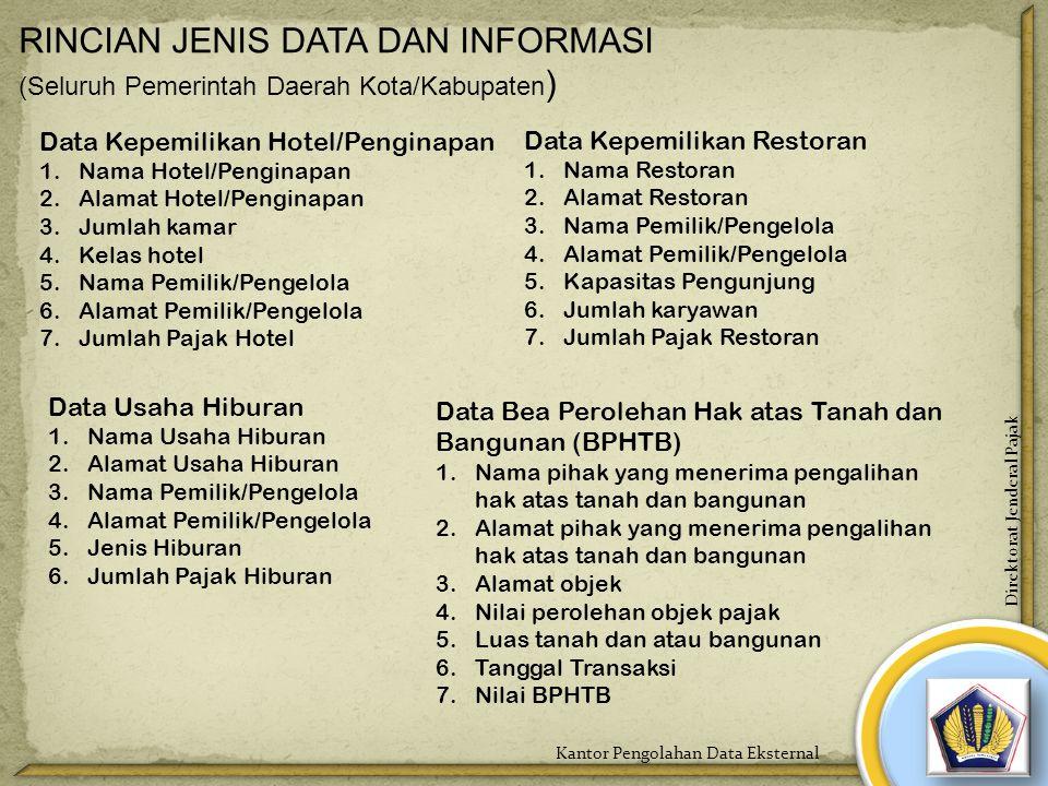 RINCIAN JENIS DATA DAN INFORMASI