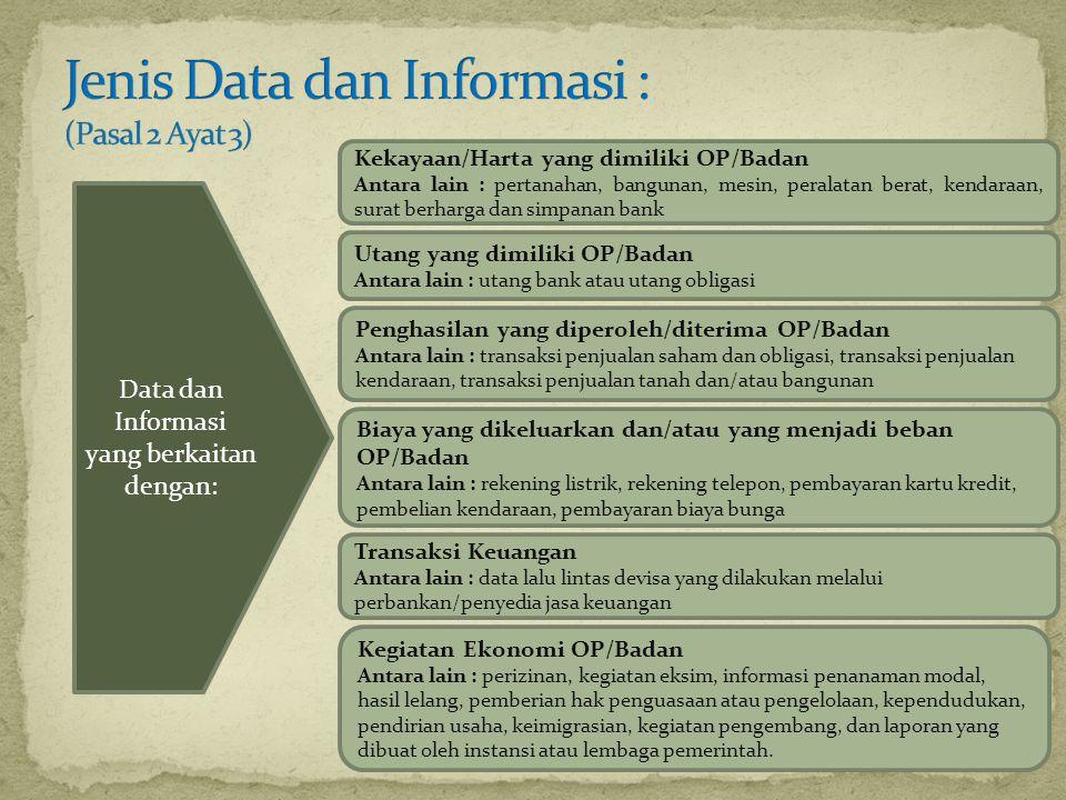 Jenis Data dan Informasi : (Pasal 2 Ayat 3)
