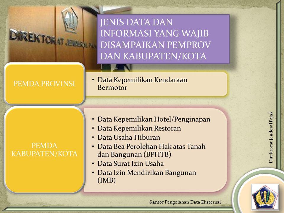 JENIS DATA DAN INFORMASI YANG WAJIB DISAMPAIKAN PEMPROV DAN KABUPATEN/KOTA