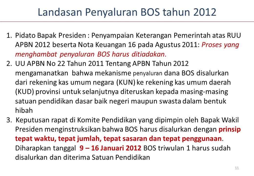 Landasan Penyaluran BOS tahun 2012