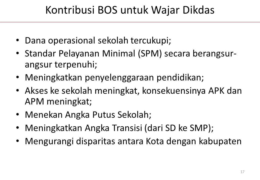 Kontribusi BOS untuk Wajar Dikdas