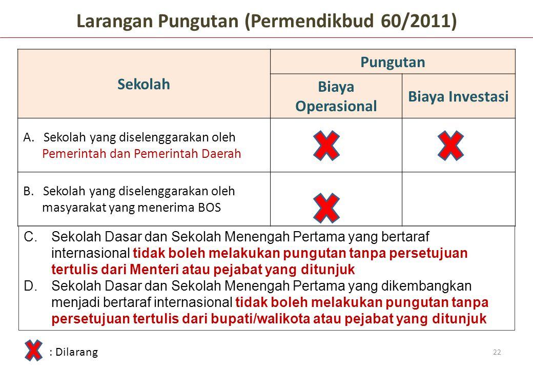 Larangan Pungutan (Permendikbud 60/2011)