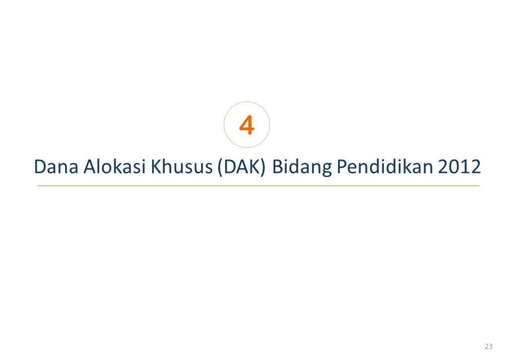 Dana Alokasi Khusus (DAK) Bidang Pendidikan 2012