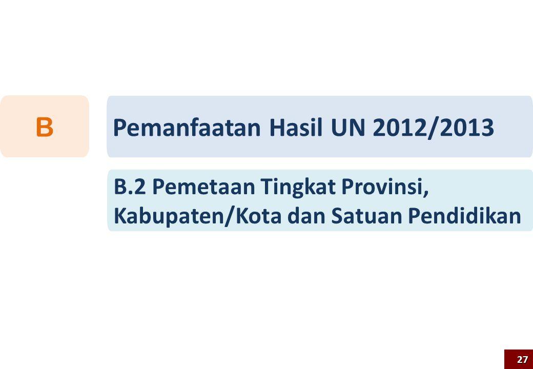 Pemanfaatan Hasil UN 2012/2013 B