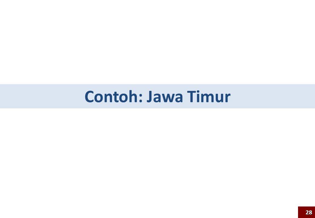 Contoh: Jawa Timur 28