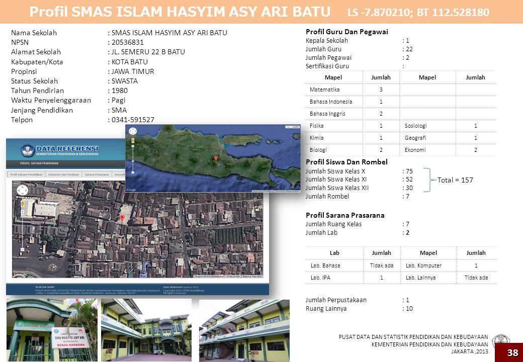 Profil SMAS ISLAM HASYIM ASY ARI BATU