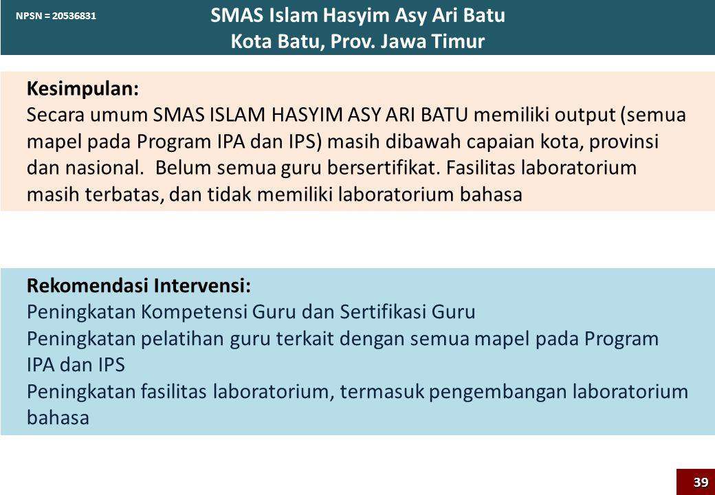 SMAS Islam Hasyim Asy Ari Batu Kota Batu, Prov. Jawa Timur