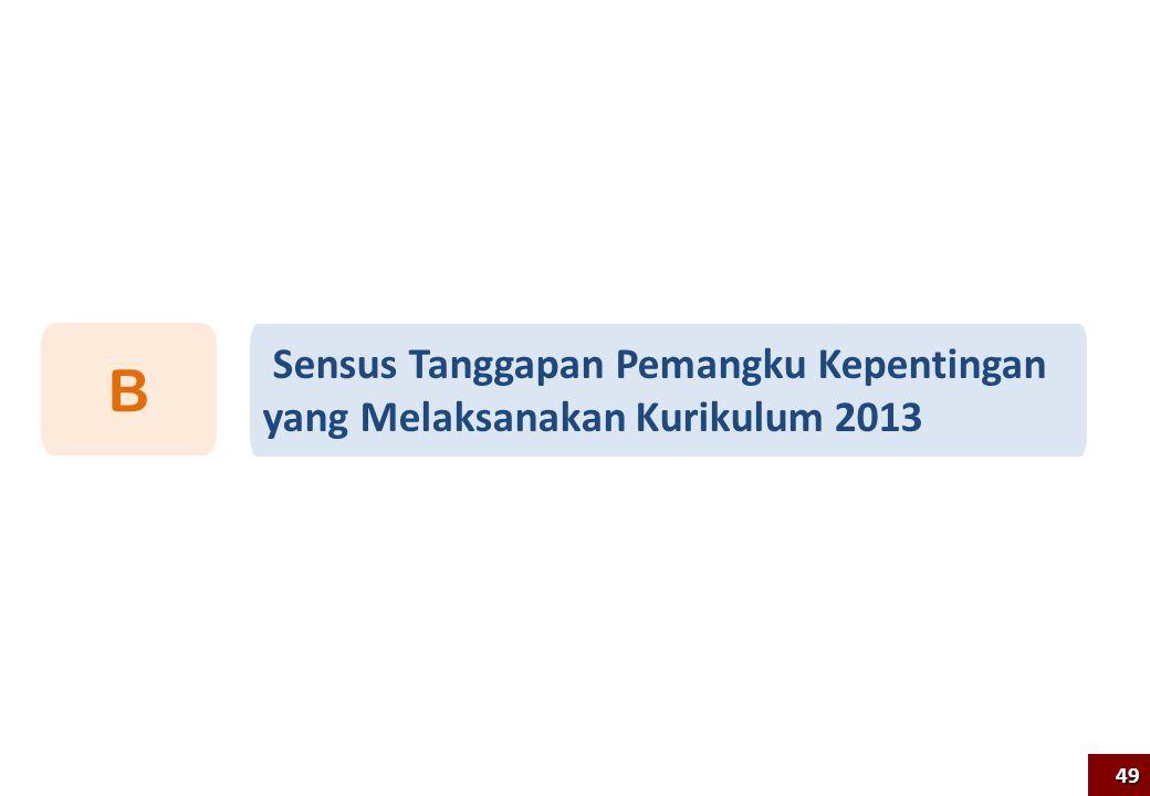 B Sensus Tanggapan Pemangku Kepentingan yang Melaksanakan Kurikulum 2013 49