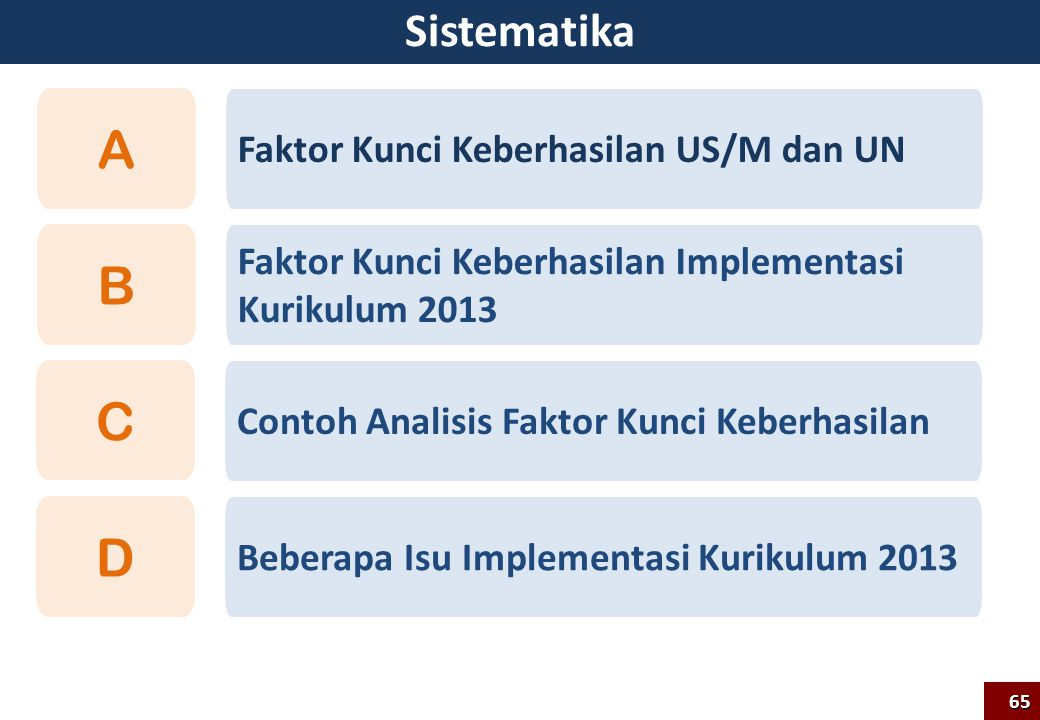 A B C D Sistematika Faktor Kunci Keberhasilan US/M dan UN
