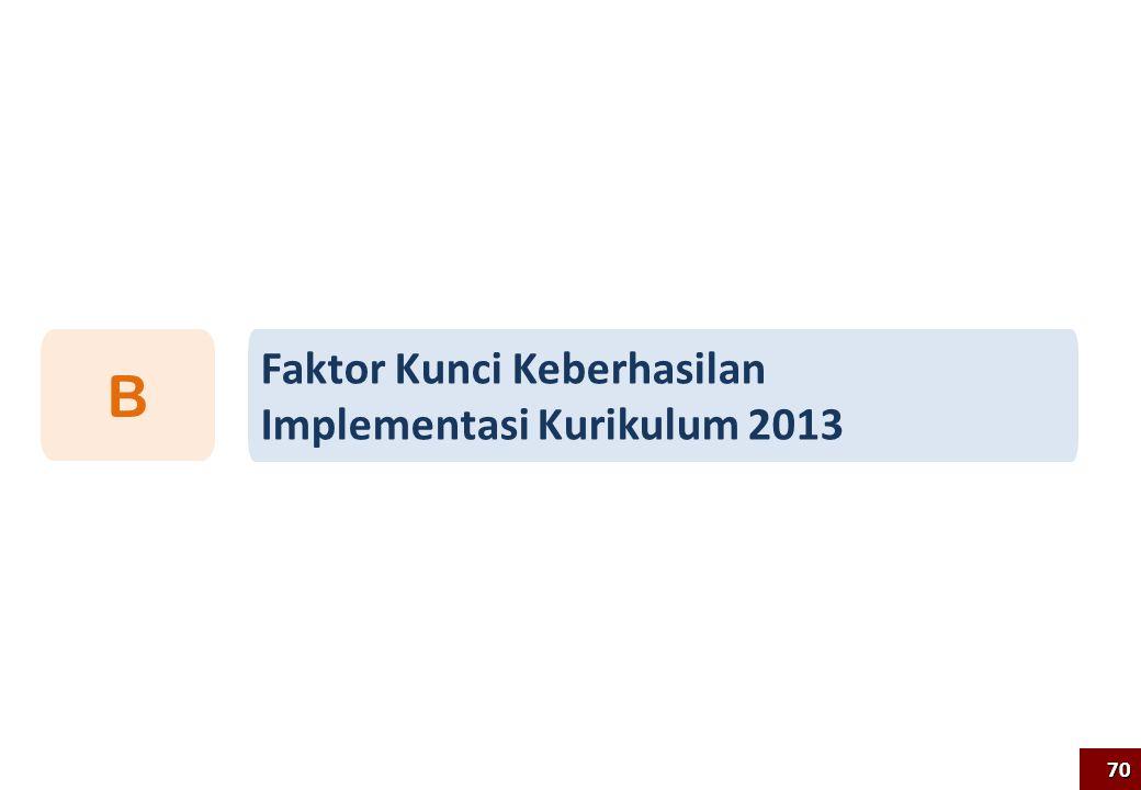 B Faktor Kunci Keberhasilan Implementasi Kurikulum 2013 70