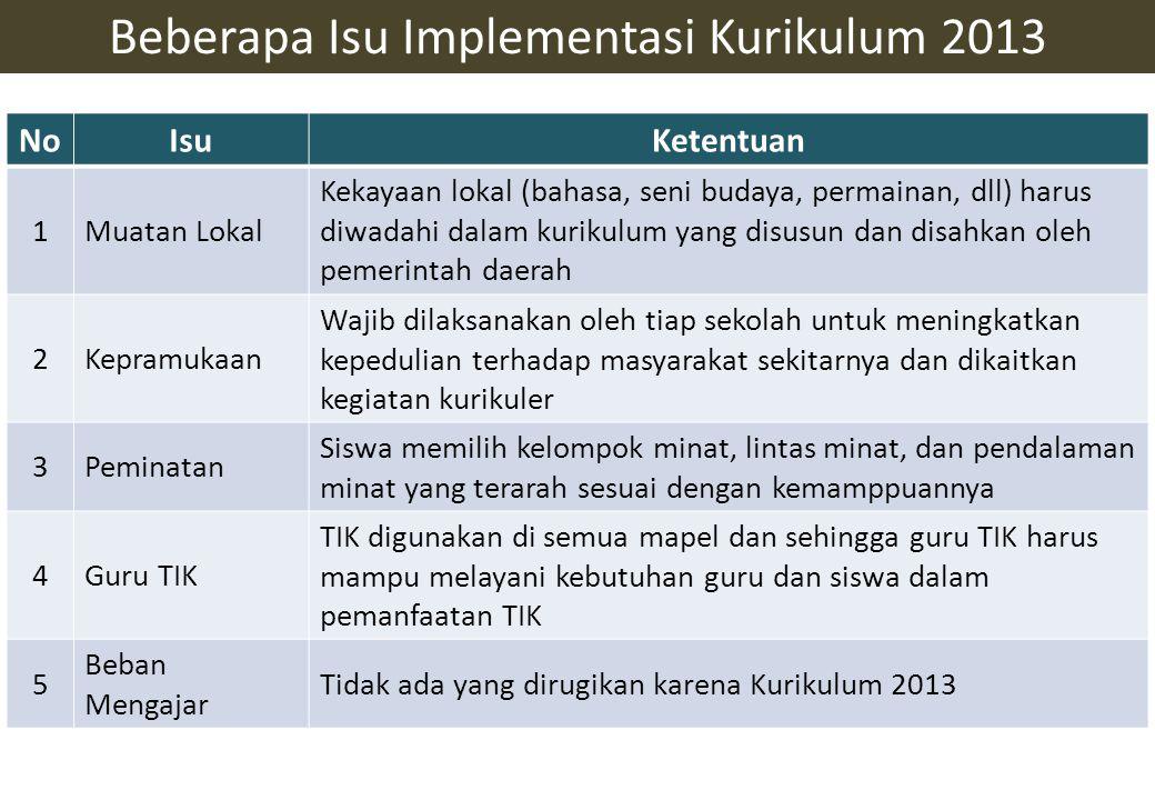 Beberapa Isu Implementasi Kurikulum 2013