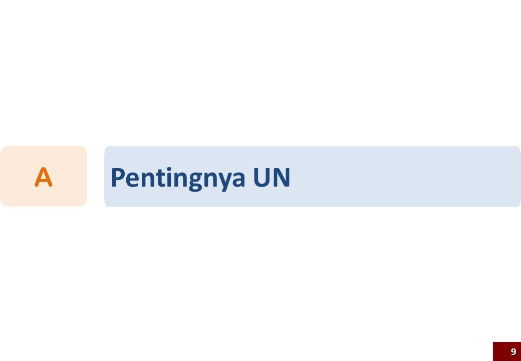 Pentingnya UN A 9