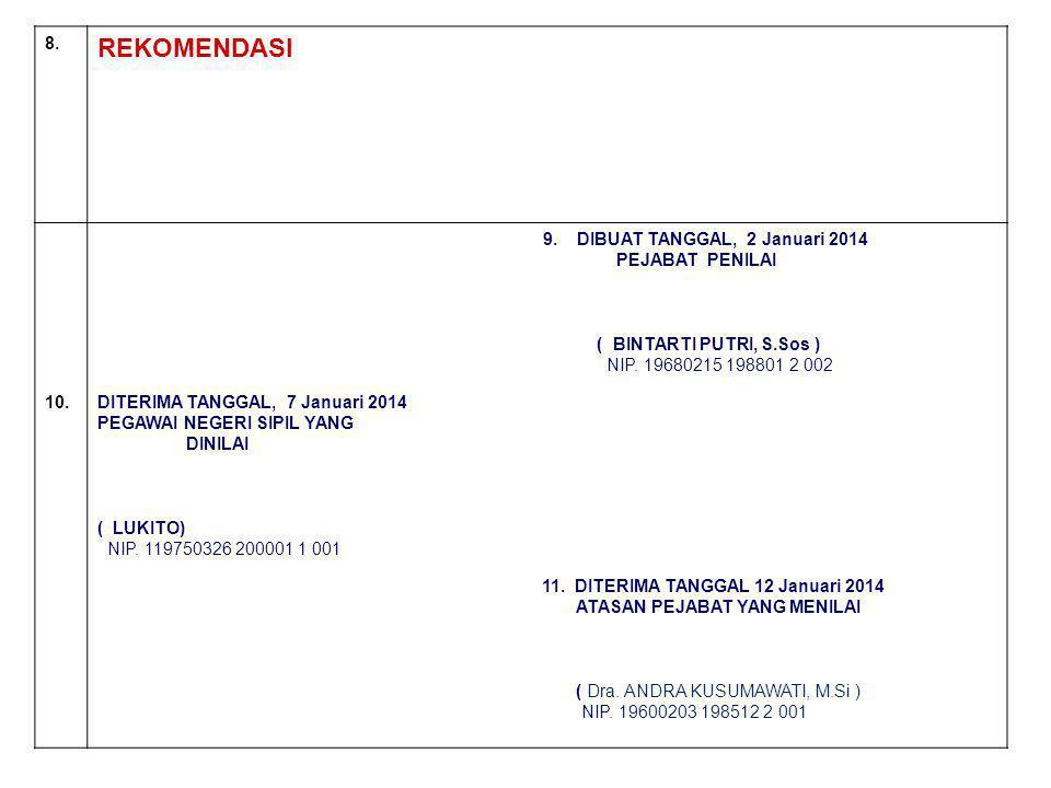 REKOMENDASI 8. 9. DIBUAT TANGGAL, 2 Januari 2014 PEJABAT PENILAI