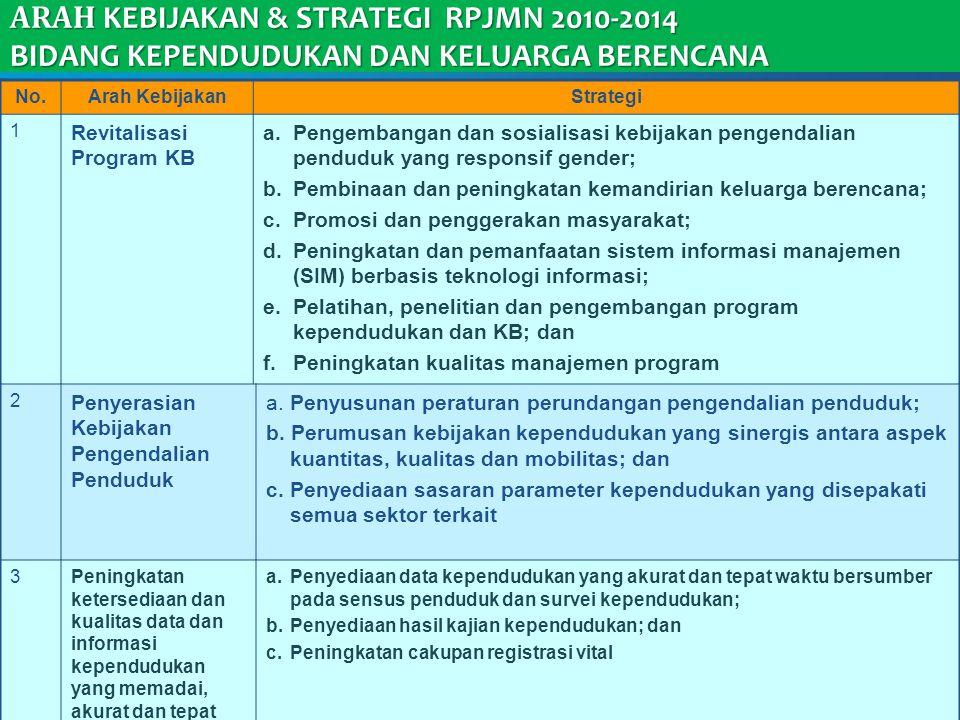 ARAH KEBIJAKAN & STRATEGI RPJMN 2010-2014 BIDANG KEPENDUDUKAN DAN KELUARGA BERENCANA