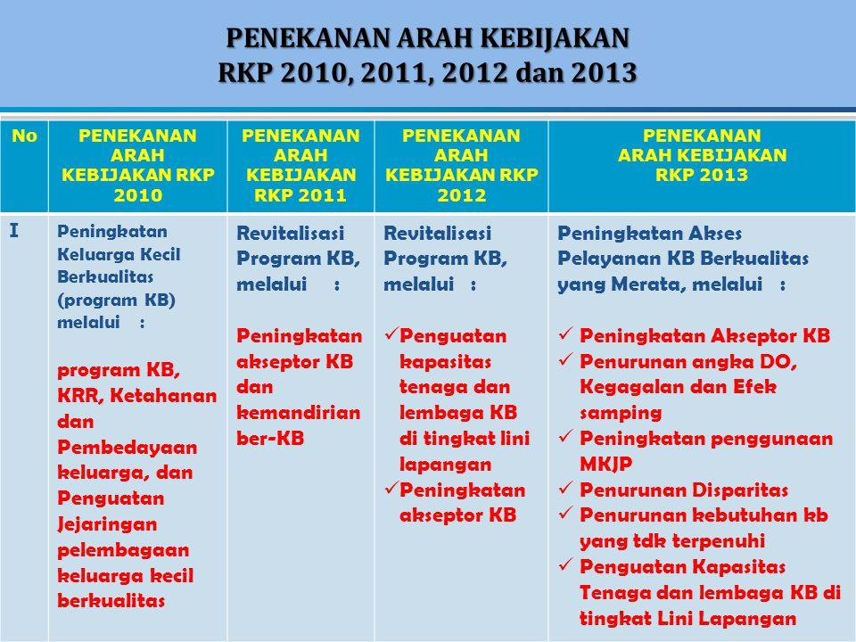 PENEKANAN ARAH KEBIJAKAN RKP 2010, 2011, 2012 dan 2013