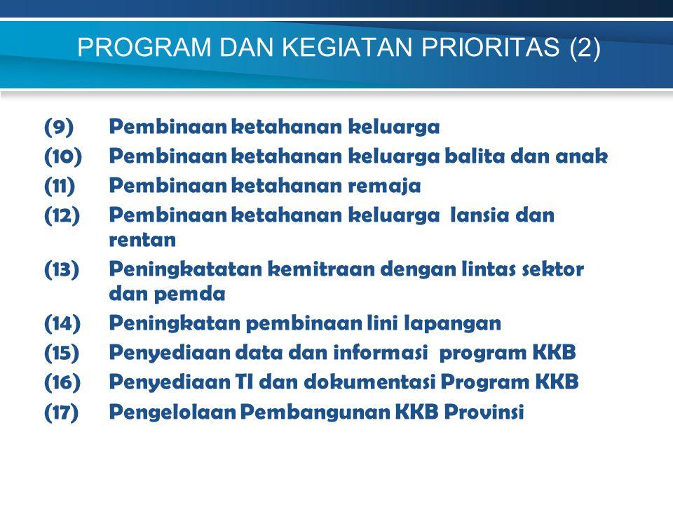 PROGRAM DAN KEGIATAN PRIORITAS (2)