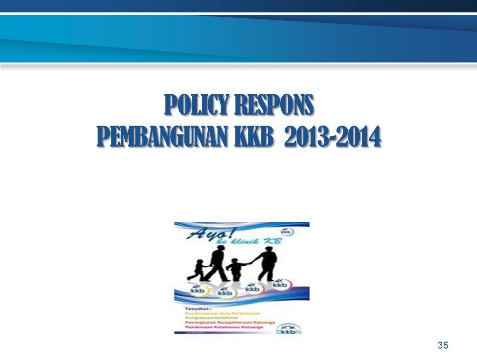 POLICY RESPONS PEMBANGUNAN KKB 2013-2014