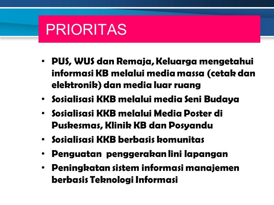 PRIORITAS PUS, WUS dan Remaja, Keluarga mengetahui informasi KB melalui media massa (cetak dan elektronik) dan media luar ruang.