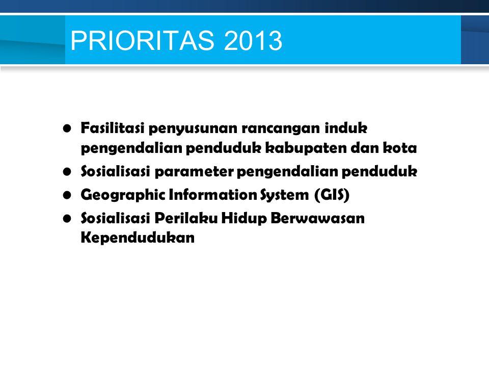 PRIORITAS 2013 Fasilitasi penyusunan rancangan induk pengendalian penduduk kabupaten dan kota. Sosialisasi parameter pengendalian penduduk.
