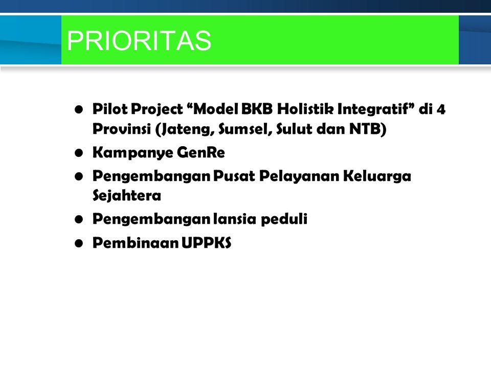PRIORITAS Pilot Project Model BKB Holistik Integratif di 4 Provinsi (Jateng, Sumsel, Sulut dan NTB)