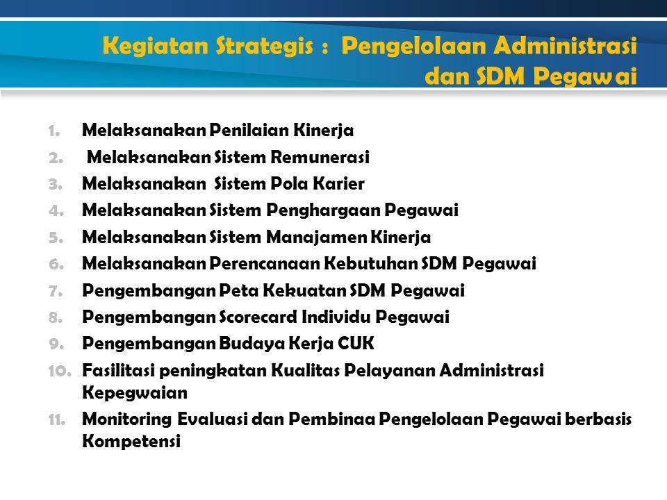 Kegiatan Strategis : Pengelolaan Administrasi dan SDM Pegawai