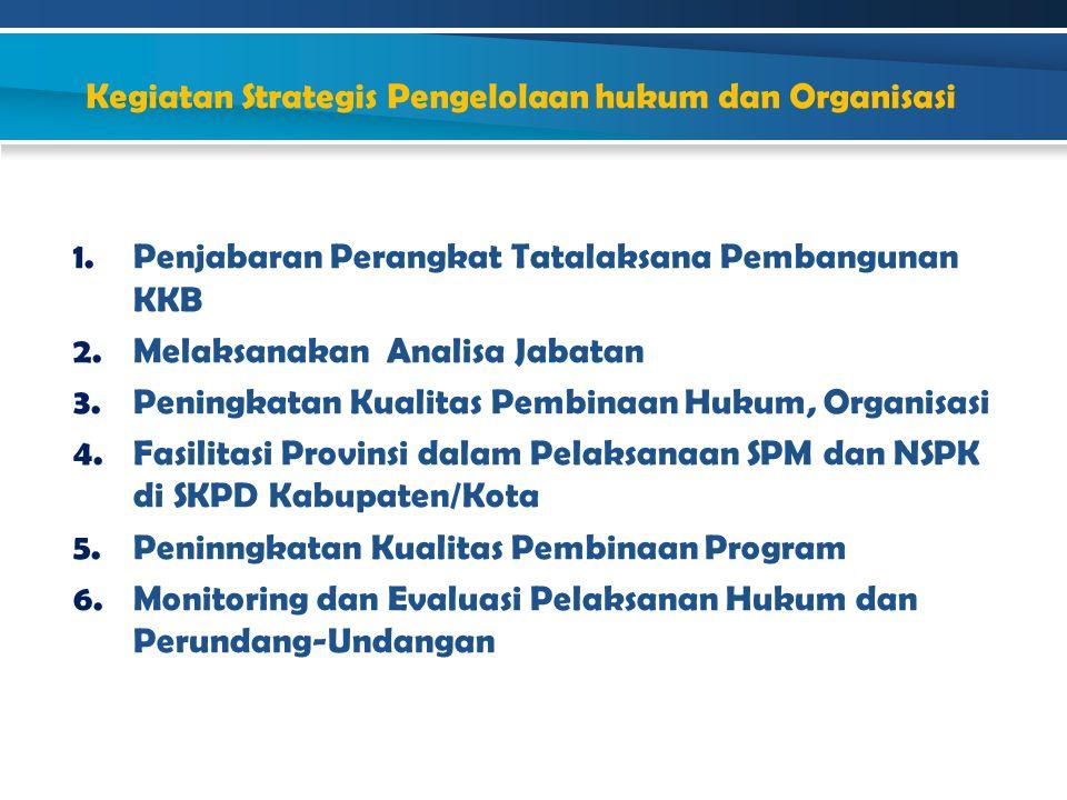 Kegiatan Strategis Pengelolaan hukum dan Organisasi