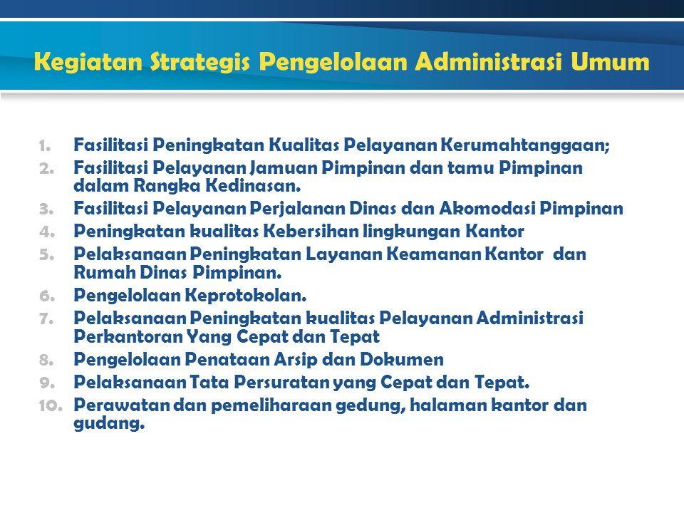 Kegiatan Strategis Pengelolaan Administrasi Umum
