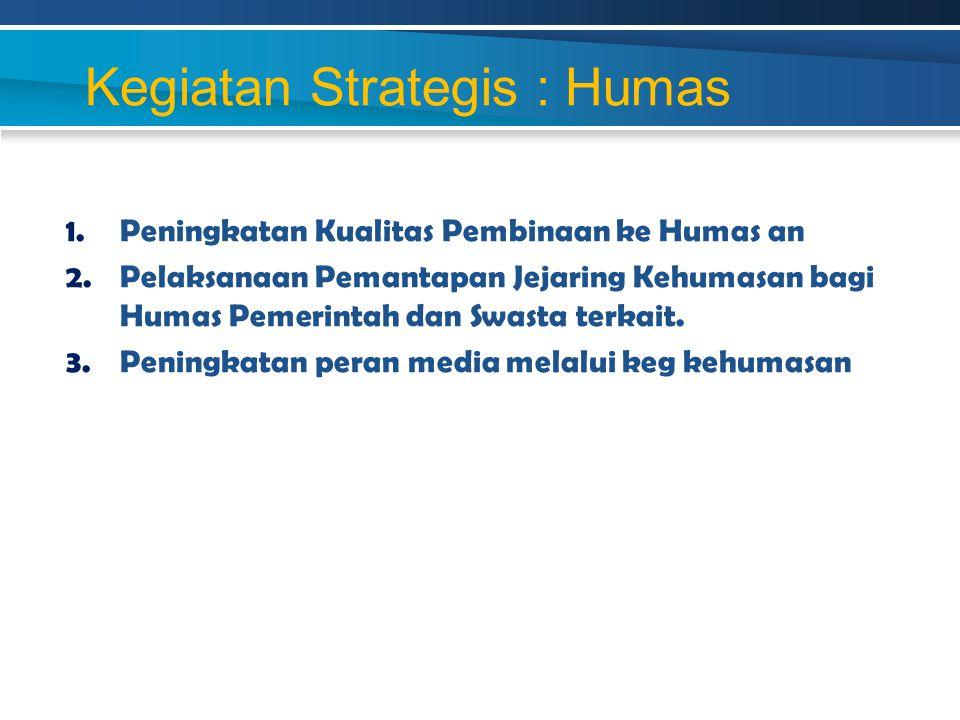 Kegiatan Strategis : Humas