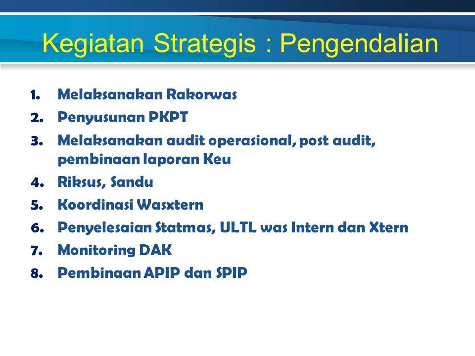 Kegiatan Strategis : Pengendalian