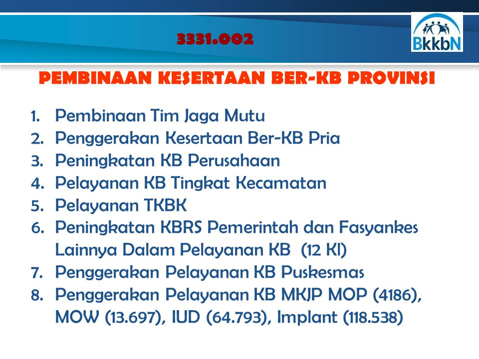 3331.002 PEMBINAAN KESERTAAN BER-KB PROVINSI. Pembinaan Tim Jaga Mutu. Penggerakan Kesertaan Ber-KB Pria.
