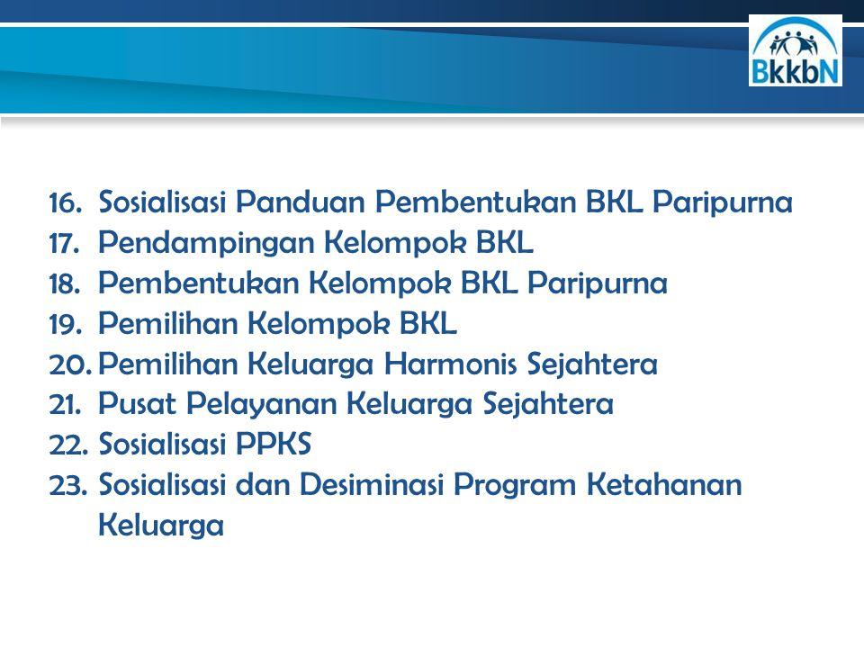 Sosialisasi Panduan Pembentukan BKL Paripurna