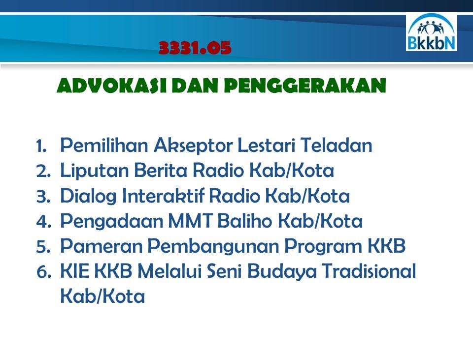 3331.05 ADVOKASI DAN PENGGERAKAN. Pemilihan Akseptor Lestari Teladan. Liputan Berita Radio Kab/Kota.