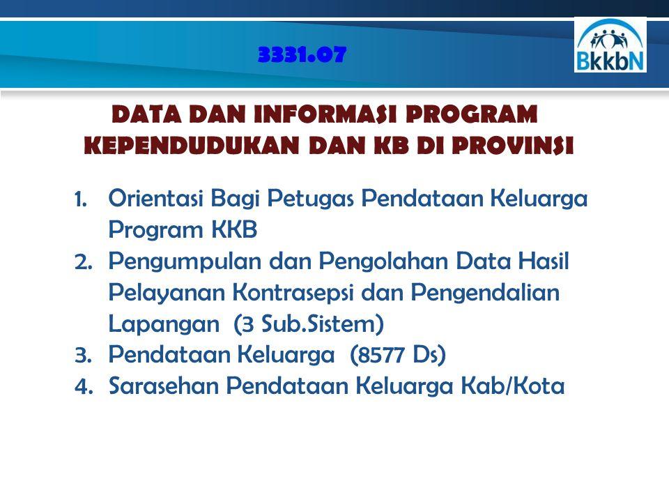DATA DAN INFORMASI PROGRAM KEPENDUDUKAN DAN KB DI PROVINSI