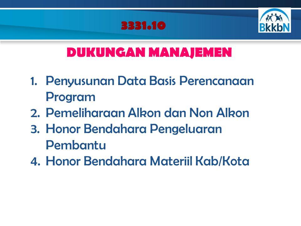 3331.10 DUKUNGAN MANAJEMEN. Penyusunan Data Basis Perencanaan Program. Pemeliharaan Alkon dan Non Alkon.