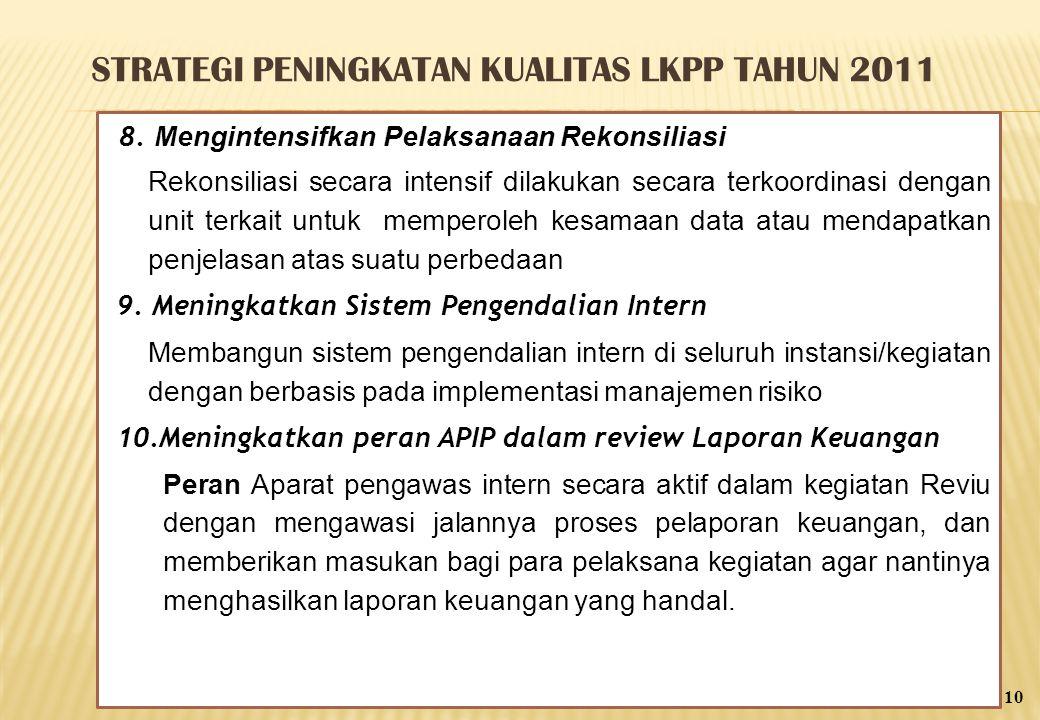 STRATEGI PENINGKATAN KUALITAS LKPP TAHUN 2011