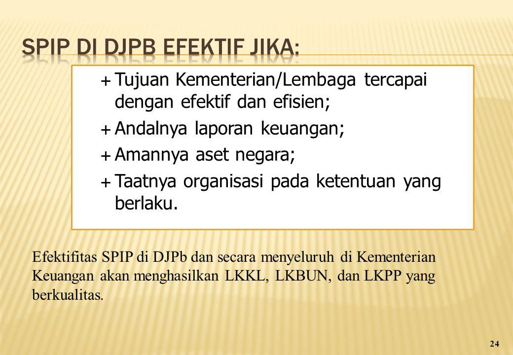 SPIP di DJPB EFEKTIF jika: