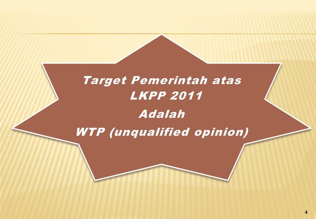 Target Pemerintah atas LKPP 2011 WTP (unqualified opinion)