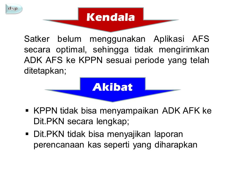 dsp Kendala. Satker belum menggunakan Aplikasi AFS secara optimal, sehingga tidak mengirimkan ADK AFS ke KPPN sesuai periode yang telah ditetapkan;