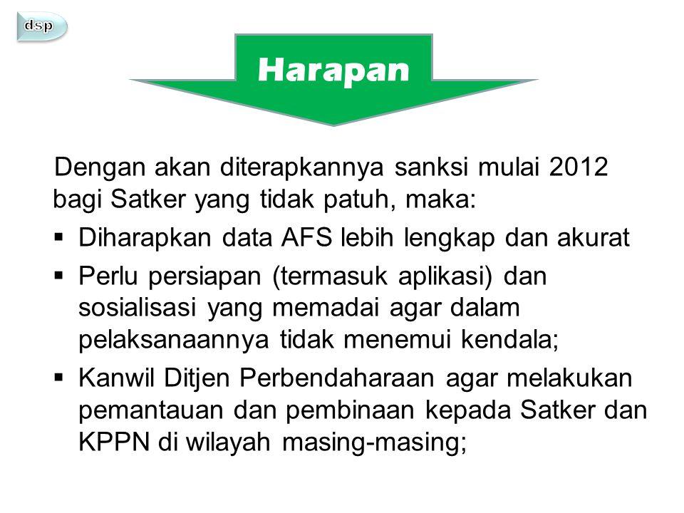 dsp Harapan. Dengan akan diterapkannya sanksi mulai 2012 bagi Satker yang tidak patuh, maka: Diharapkan data AFS lebih lengkap dan akurat.