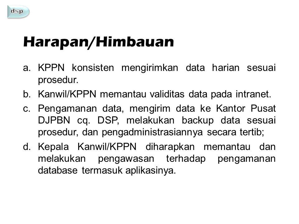 dsp Harapan/Himbauan. a. KPPN konsisten mengirimkan data harian sesuai prosedur. Kanwil/KPPN memantau validitas data pada intranet.