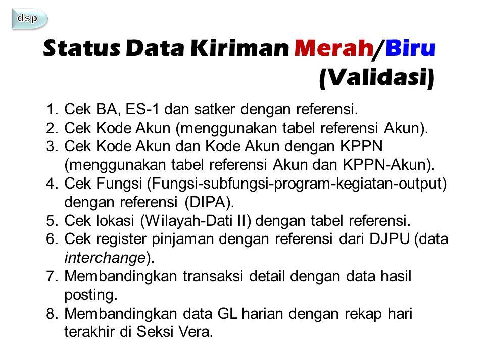 Status Data Kiriman Merah/Biru (Validasi)