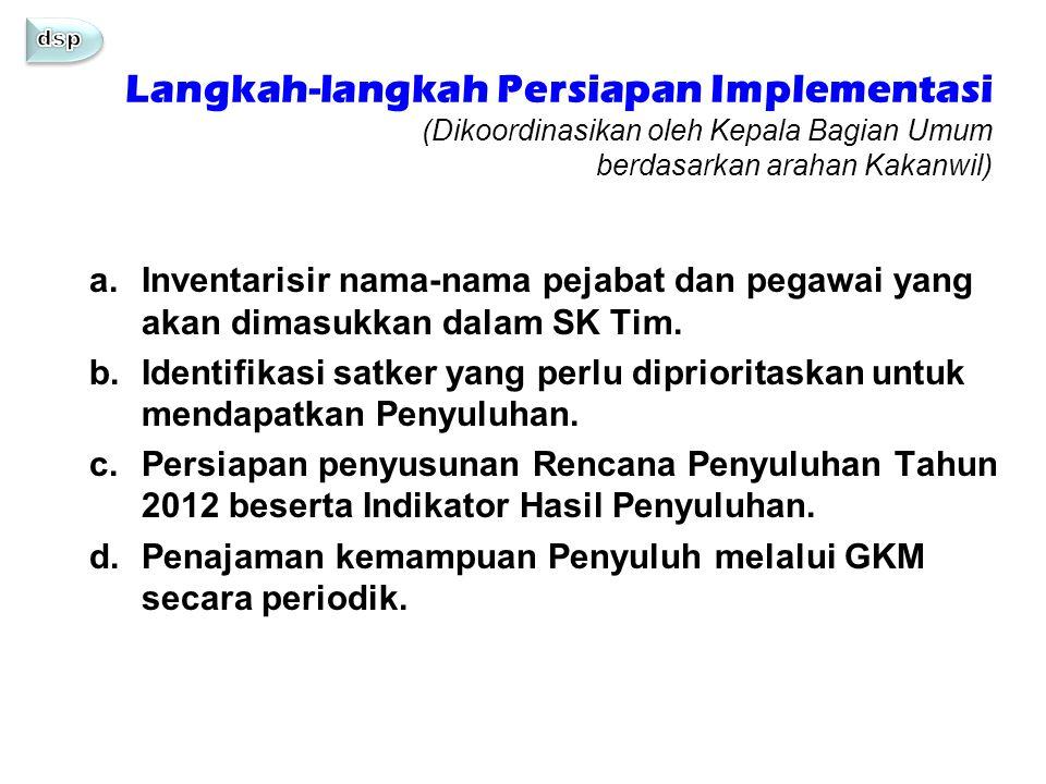 Langkah-langkah Persiapan Implementasi