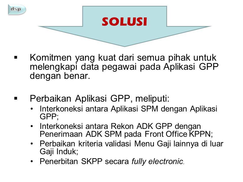 dsp SOLUSI. Komitmen yang kuat dari semua pihak untuk melengkapi data pegawai pada Aplikasi GPP dengan benar.