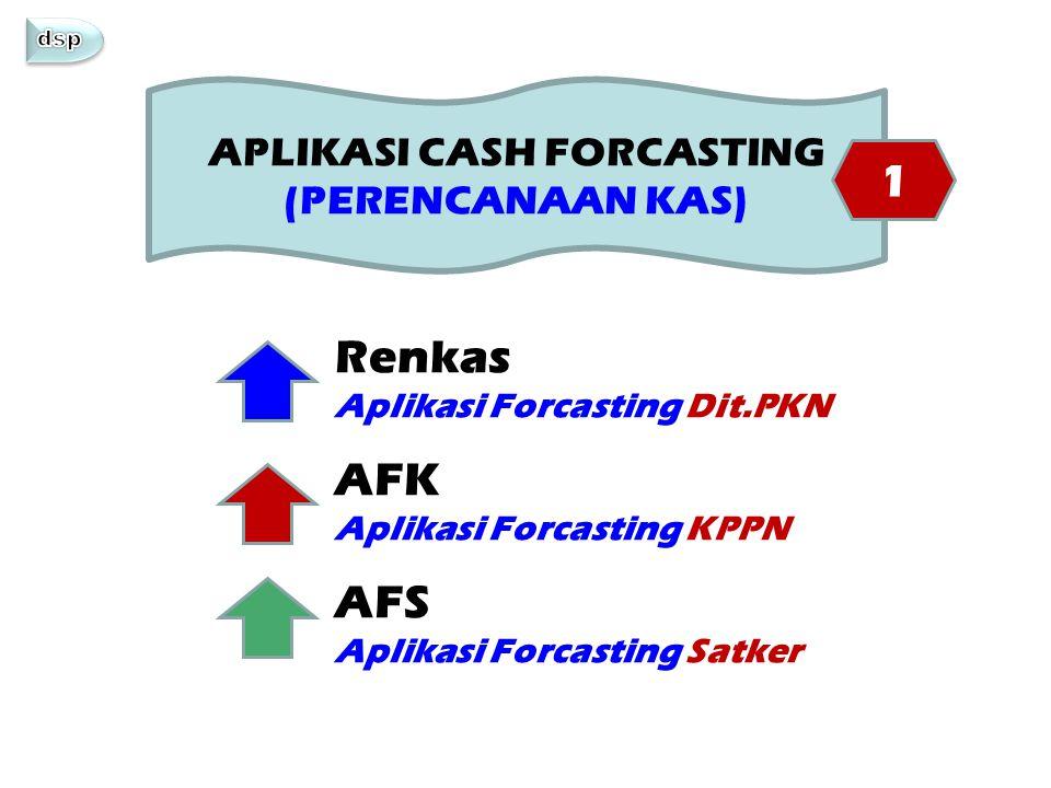 APLIKASI CASH FORCASTING